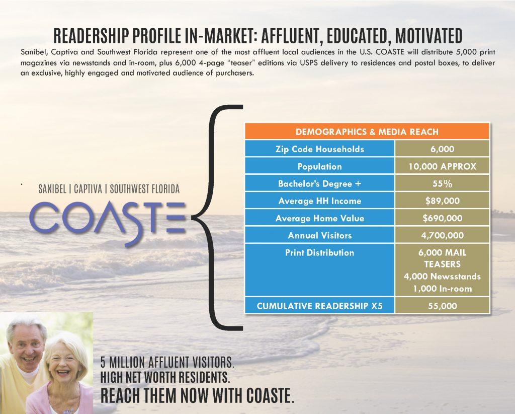 advertise coaste